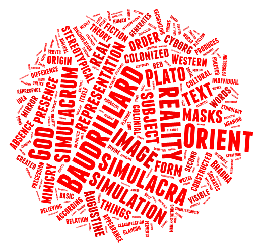 commander-word-cloud